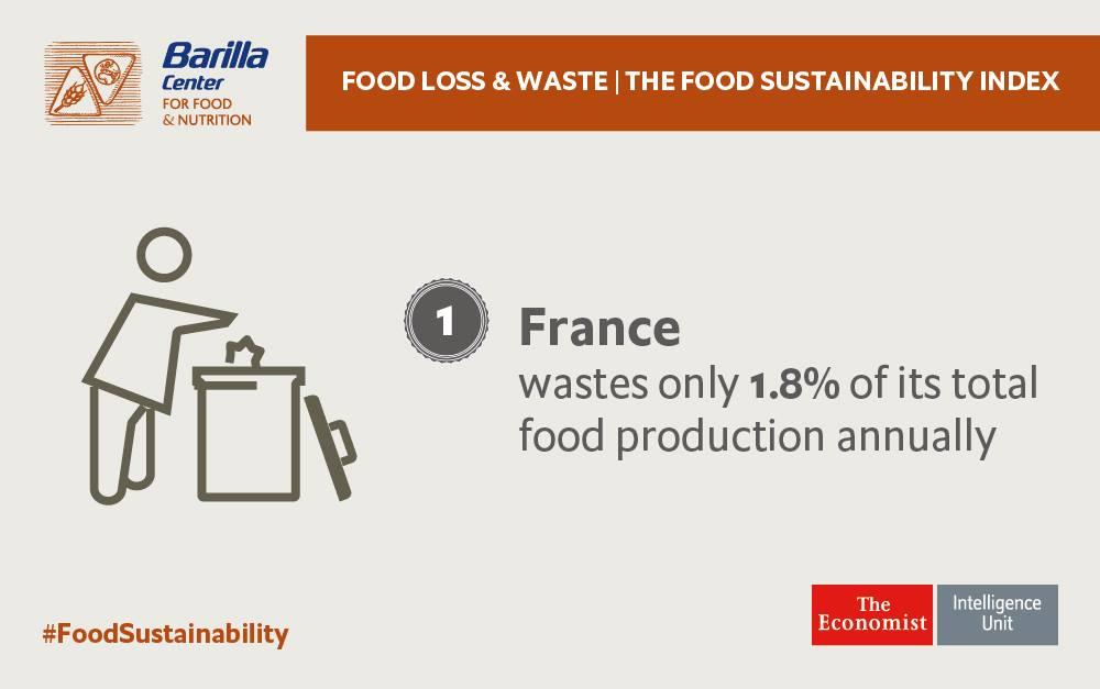 24879883 10155883658838728 8472483979711002284 o - França obriga supermercados a dar alimentos não vendidos para a caridade